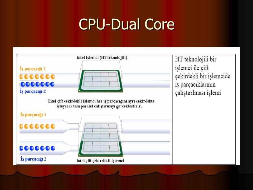 CPU-Dual Core