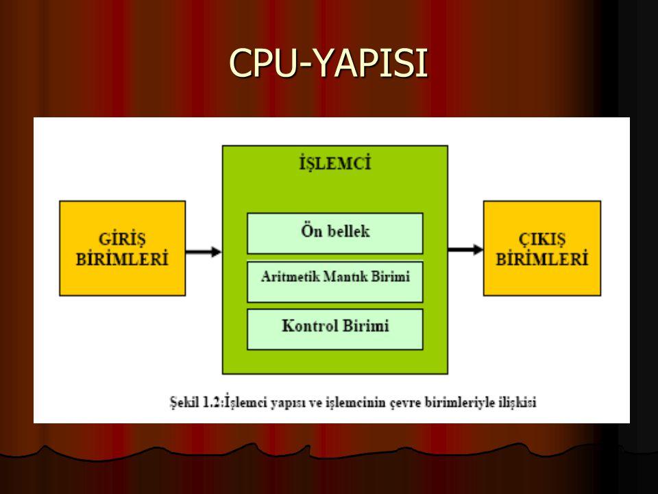 CPU-YAPISI