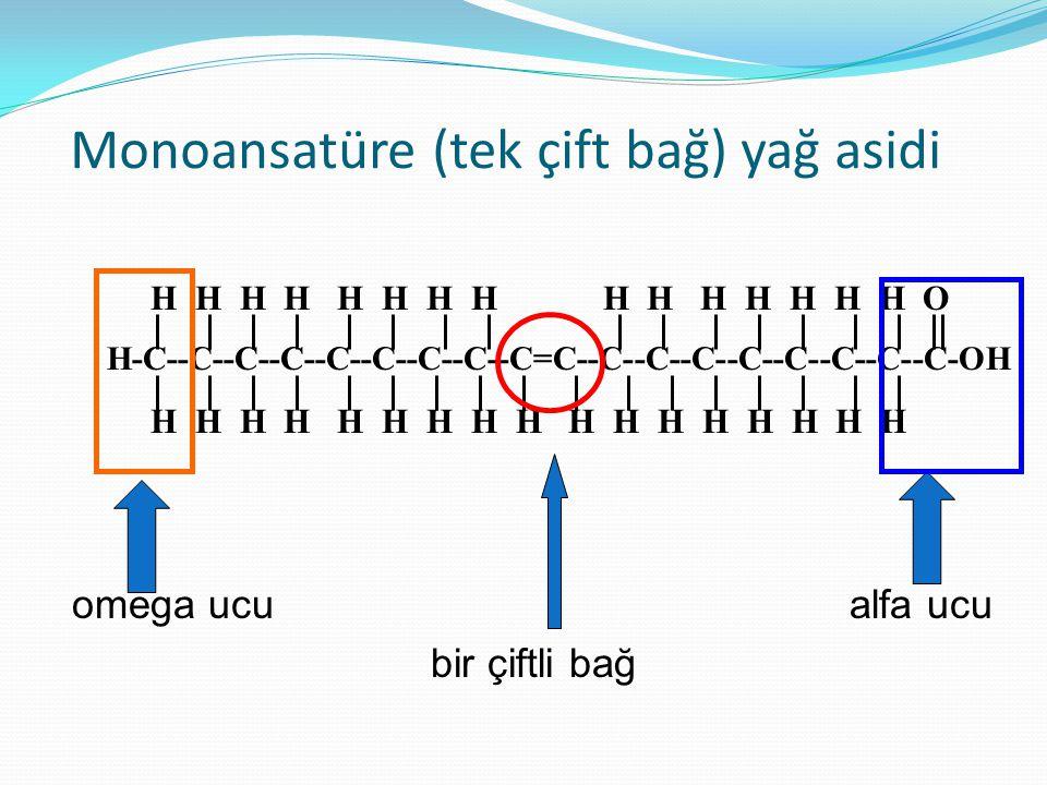 Monoansatüre (tek çift bağ) yağ asidi omega ucu alfa ucu bir çiftli bağ H H H H H H H H H H H H H H H O H-C--C--C--C--C--C--C--C--C=C--C--C--C--C--C--