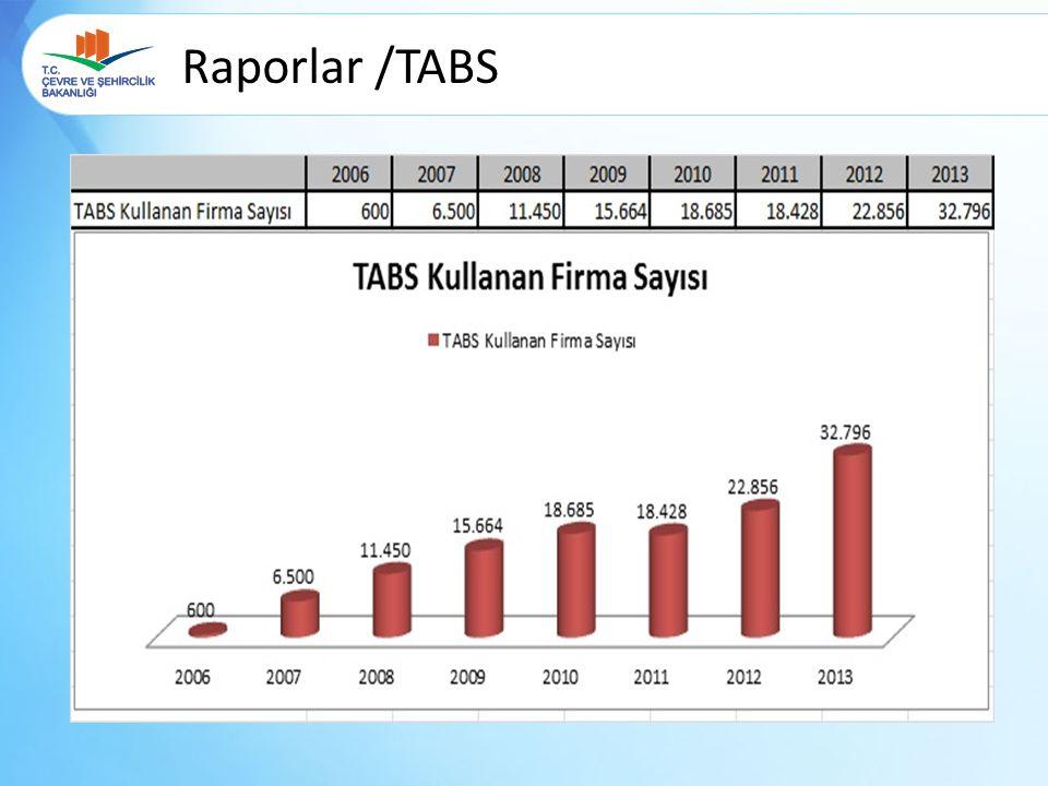 Raporlar /TABS