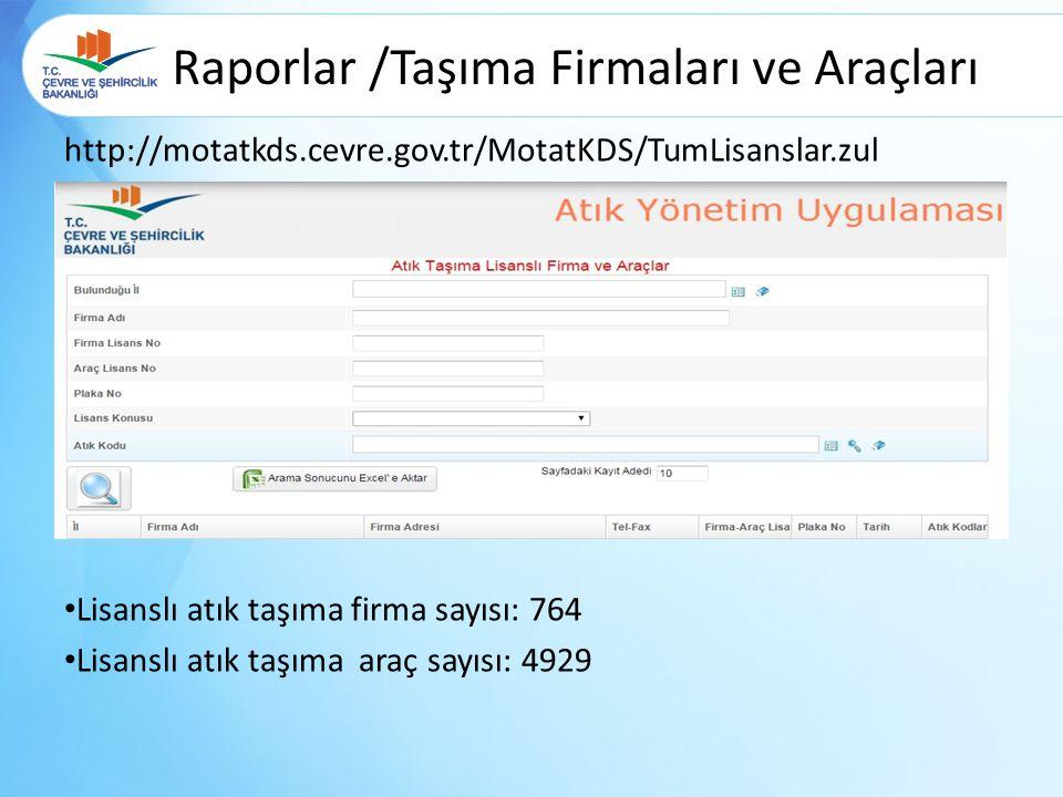 Raporlar /Taşıma Firmaları ve Araçları http://motatkds.cevre.gov.tr/MotatKDS/TumLisanslar.zul Lisanslı atık taşıma firma sayısı: 764 Lisanslı atık taş
