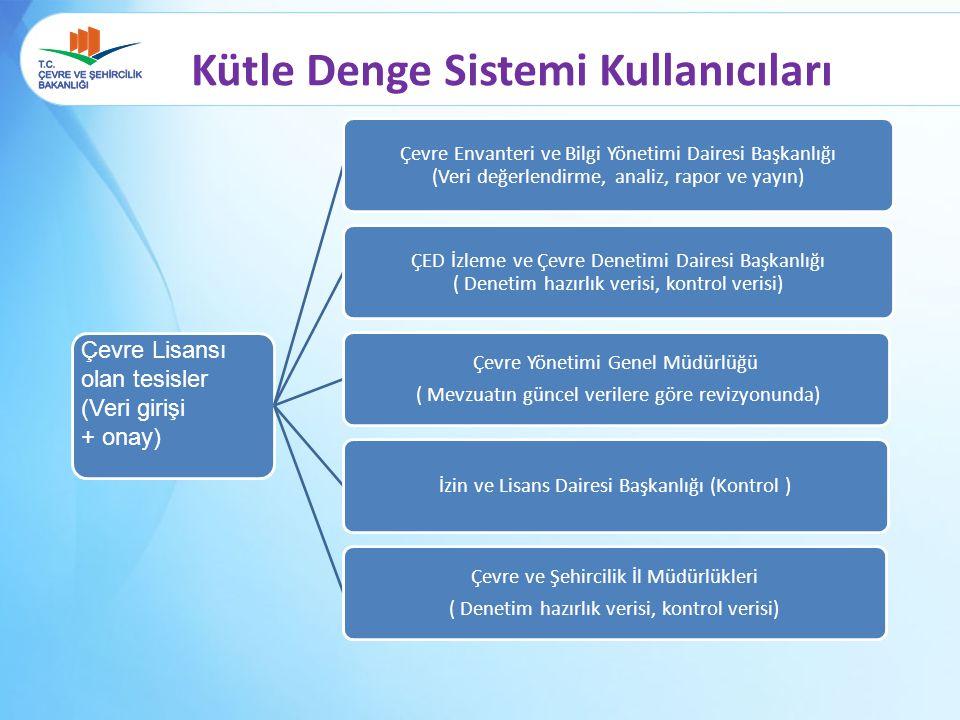 Kütle Denge Sistemi Kullanıcıları Çevre Envanteri ve Bilgi Yönetimi Dairesi Başkanlığı (Veri değerlendirme, analiz, rapor ve yayın) ÇED İzleme ve Çevre Denetimi Dairesi Başkanlığı ( Denetim hazırlık verisi, kontrol verisi) Çevre Yönetimi Genel Müdürlüğü ( Mevzuatın güncel verilere göre revizyonunda) İzin ve Lisans Dairesi Başkanlığı (Kontrol ) Çevre ve Şehircilik İl Müdürlükleri ( Denetim hazırlık verisi, kontrol verisi) Çevre Lisansı olan tesisler (Veri girişi + onay)
