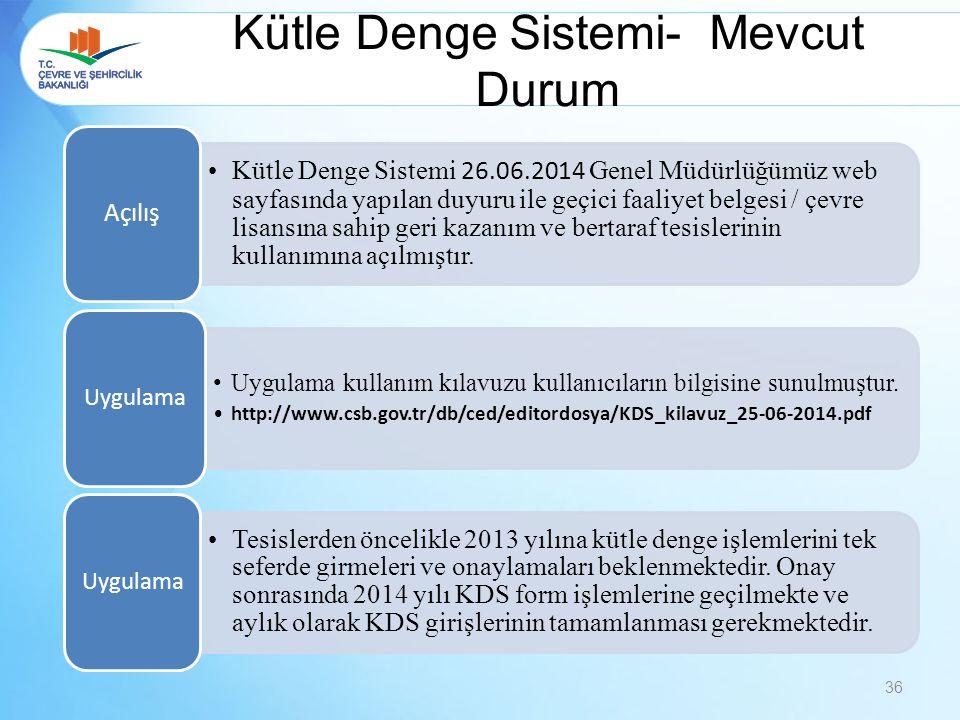 Kütle Denge Sistemi- Mevcut Durum Kütle Denge Sistemi 26.06.2014 Genel Müdürlüğümüz web sayfasında yapılan duyuru ile geçici faaliyet belgesi / çevre