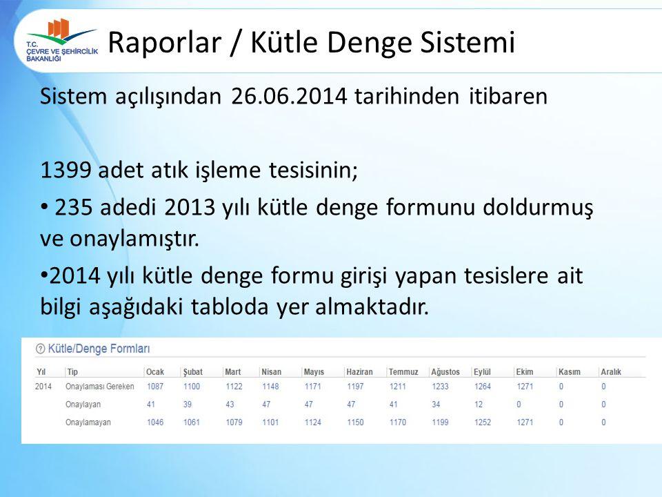 Raporlar / Kütle Denge Sistemi Sistem açılışından 26.06.2014 tarihinden itibaren 1399 adet atık işleme tesisinin; 235 adedi 2013 yılı kütle denge formunu doldurmuş ve onaylamıştır.
