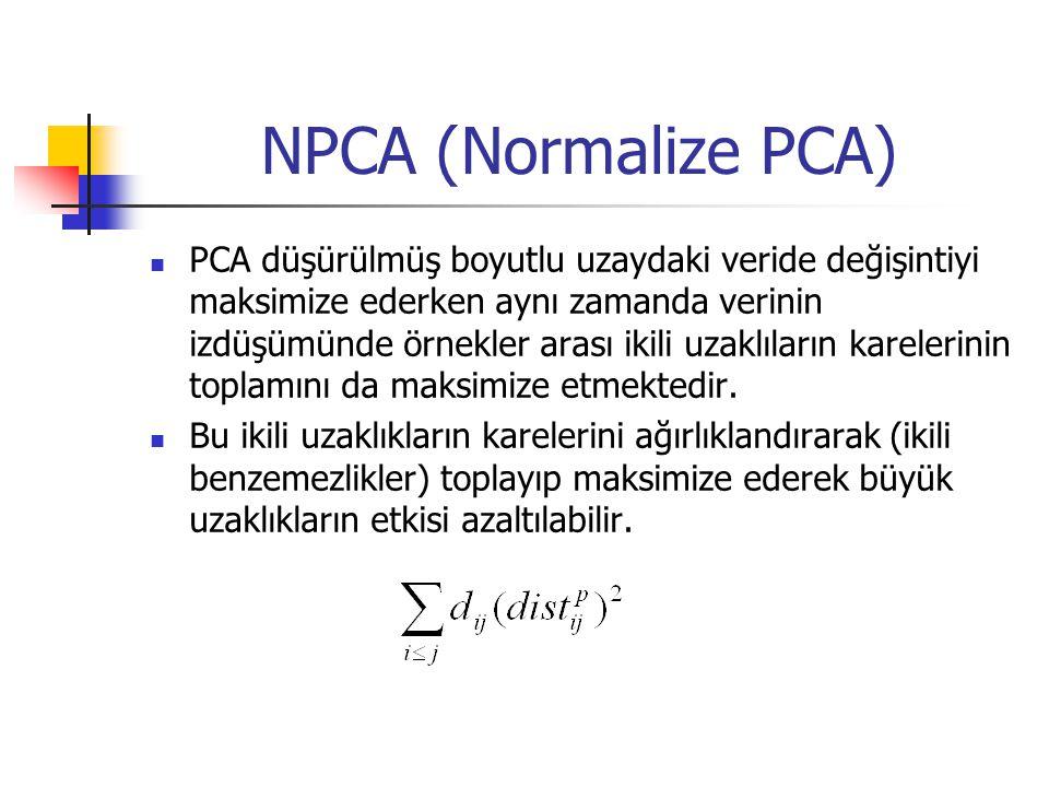 NPCA (Normalize PCA) PCA düşürülmüş boyutlu uzaydaki veride değişintiyi maksimize ederken aynı zamanda verinin izdüşümünde örnekler arası ikili uzaklı
