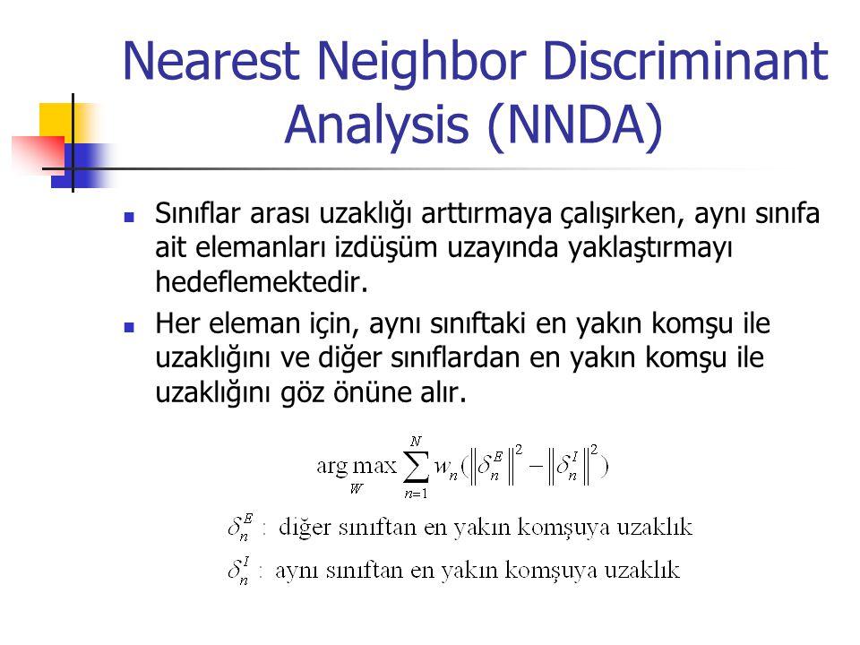 Nearest Neighbor Discriminant Analysis (NNDA) Sınıflar arası uzaklığı arttırmaya çalışırken, aynı sınıfa ait elemanları izdüşüm uzayında yaklaştırmayı