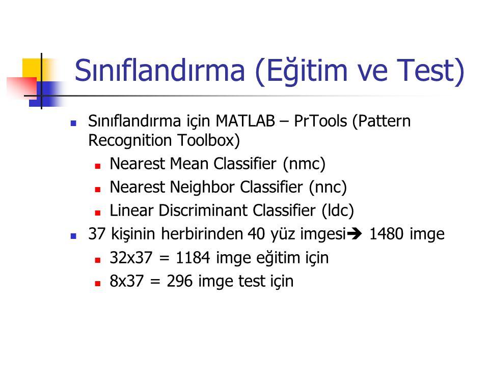 Sınıflandırma (Eğitim ve Test) Sınıflandırma için MATLAB – PrTools (Pattern Recognition Toolbox) Nearest Mean Classifier (nmc) Nearest Neighbor Classi