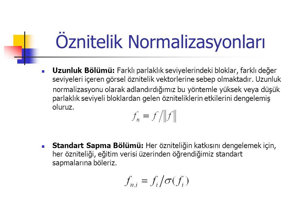 Öznitelik Normalizasyonları Uzunluk Bölümü: Farklı parlaklık seviyelerindeki bloklar, farklı değer seviyeleri içeren görsel öznitelik vektorlerine seb