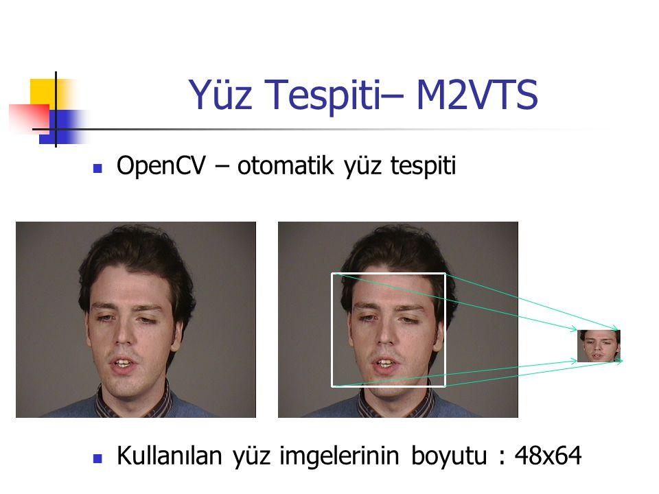 Yüz Tespiti– M2VTS OpenCV – otomatik yüz tespiti Kullanılan yüz imgelerinin boyutu : 48x64