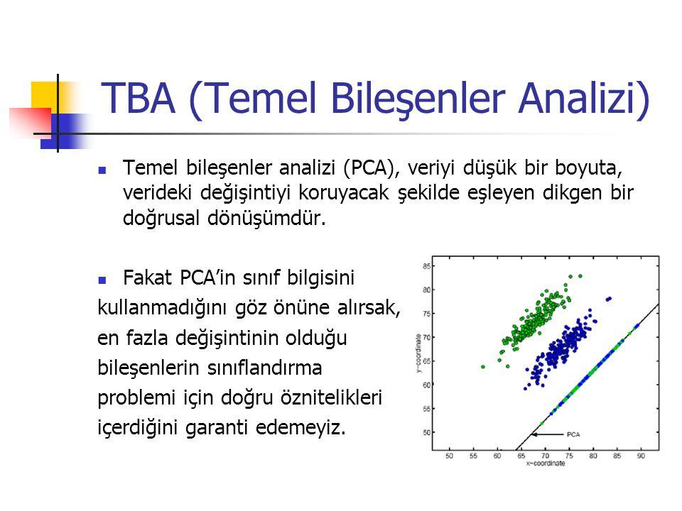 TBA (Temel Bileşenler Analizi) Temel bileşenler analizi (PCA), veriyi düşük bir boyuta, verideki değişintiyi koruyacak şekilde eşleyen dikgen bir doğrusal dönüşümdür.