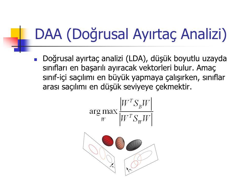 DAA (Doğrusal Ayırtaç Analizi) Doğrusal ayırtaç analizi (LDA), düşük boyutlu uzayda sınıfları en başarılı ayıracak vektorleri bulur. Amaç sınıf-içi sa