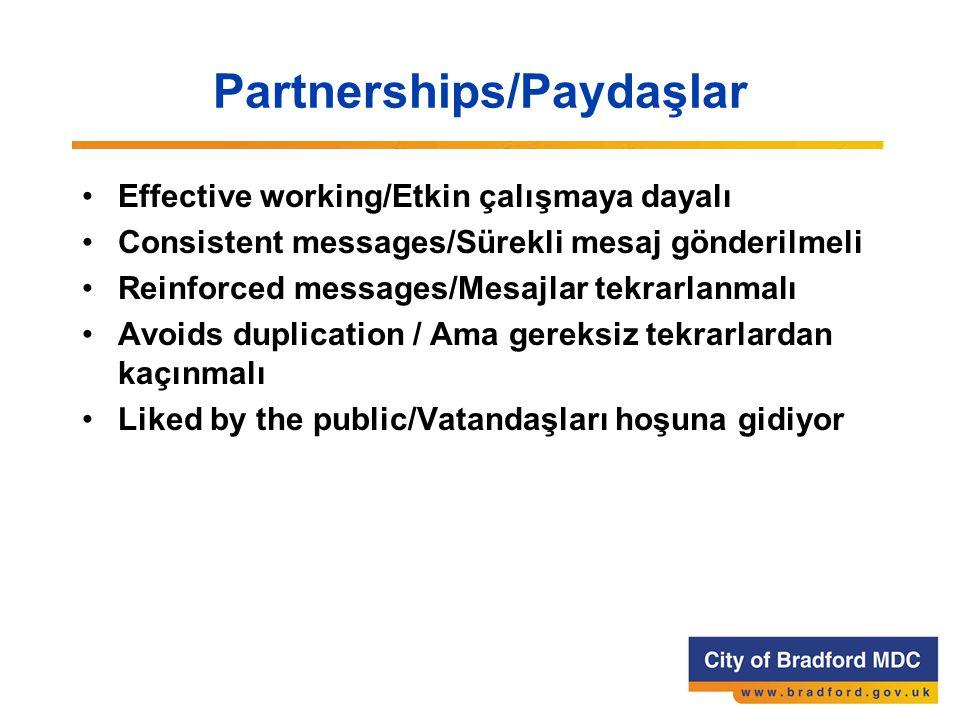 Partnerships/Paydaşlar Effective working/Etkin çalışmaya dayalı Consistent messages/Sürekli mesaj gönderilmeli Reinforced messages/Mesajlar tekrarlanmalı Avoids duplication / Ama gereksiz tekrarlardan kaçınmalı Liked by the public/Vatandaşları hoşuna gidiyor