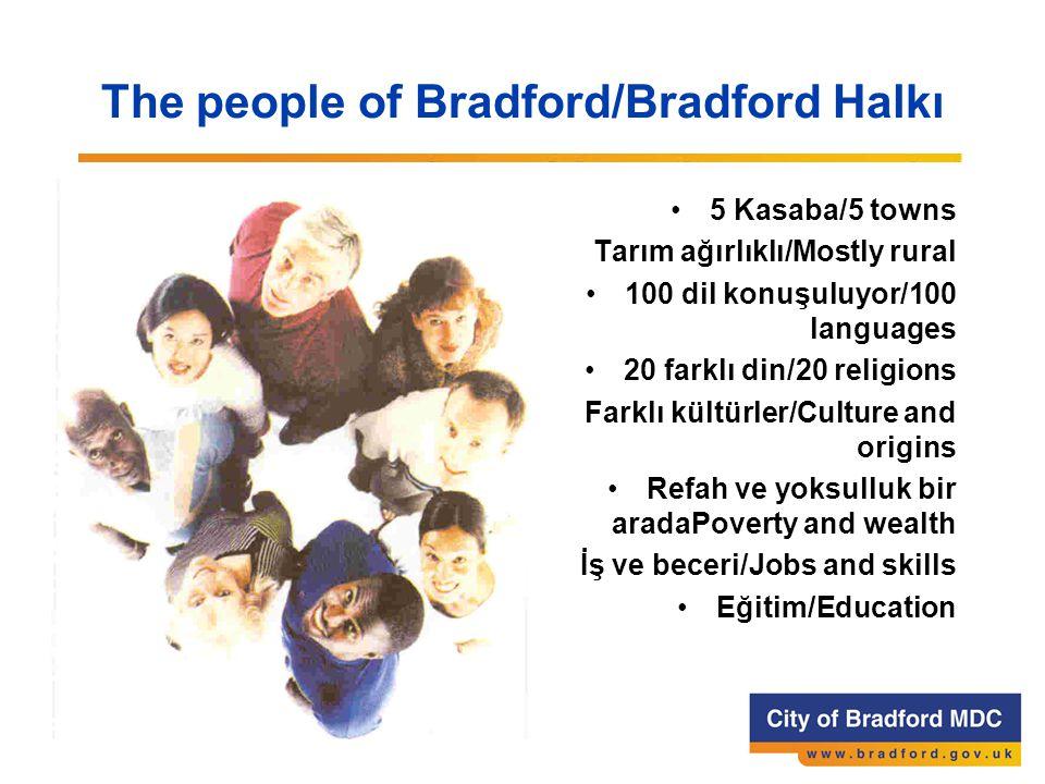 The people of Bradford/Bradford Halkı 5 Kasaba/5 towns Tarım ağırlıklı/Mostly rural 100 dil konuşuluyor/100 languages 20 farklı din/20 religions Farklı kültürler/Culture and origins Refah ve yoksulluk bir aradaPoverty and wealth İş ve beceri/Jobs and skills Eğitim/Education