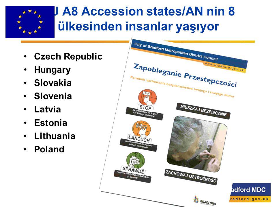 EU A8 Accession states/AN nin 8 ülkesinden insanlar yaşıyor Czech Republic Hungary Slovakia Slovenia Latvia Estonia Lithuania Poland