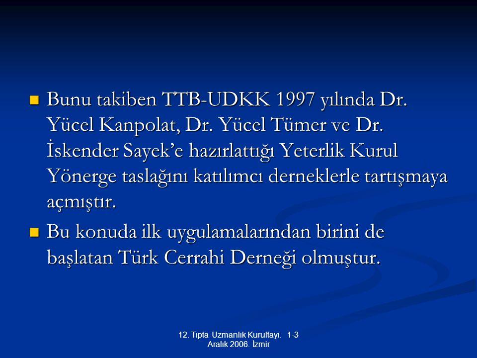 Bunu takiben TTB-UDKK 1997 yılında Dr. Yücel Kanpolat, Dr.
