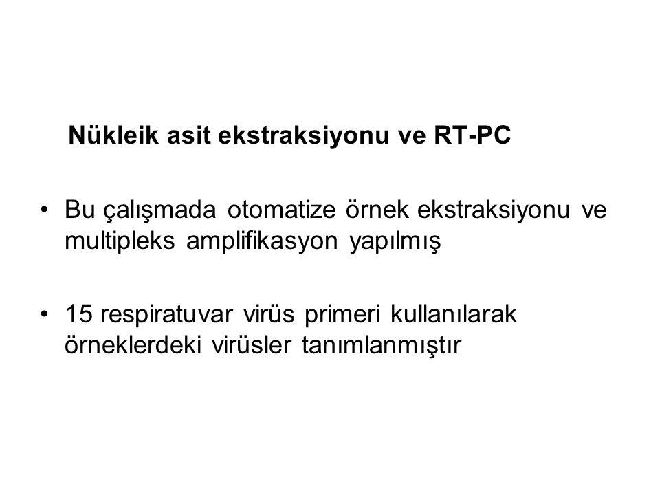 Nükleik asit ekstraksiyonu ve RT-PC Bu çalışmada otomatize örnek ekstraksiyonu ve multipleks amplifikasyon yapılmış 15 respiratuvar virüs primeri kullanılarak örneklerdeki virüsler tanımlanmıştır