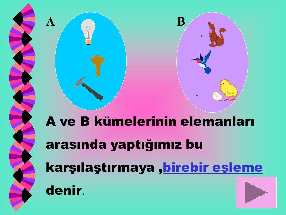A ve B kümelerinin elemanları arasında yaptığımız bu karşılaştırmaya,birebir eşleme denir. BA