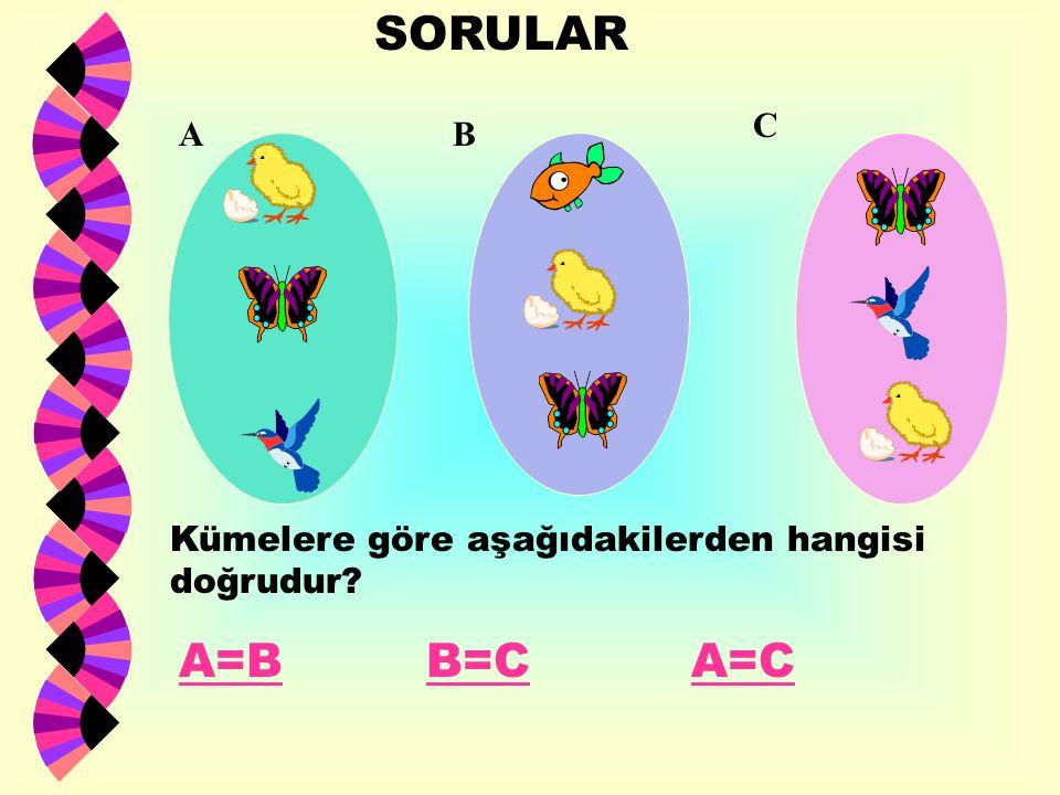 B C A SORULAR Kümelere göre aşağıdakilerden hangisi doğrudur? A=BB=CA=C