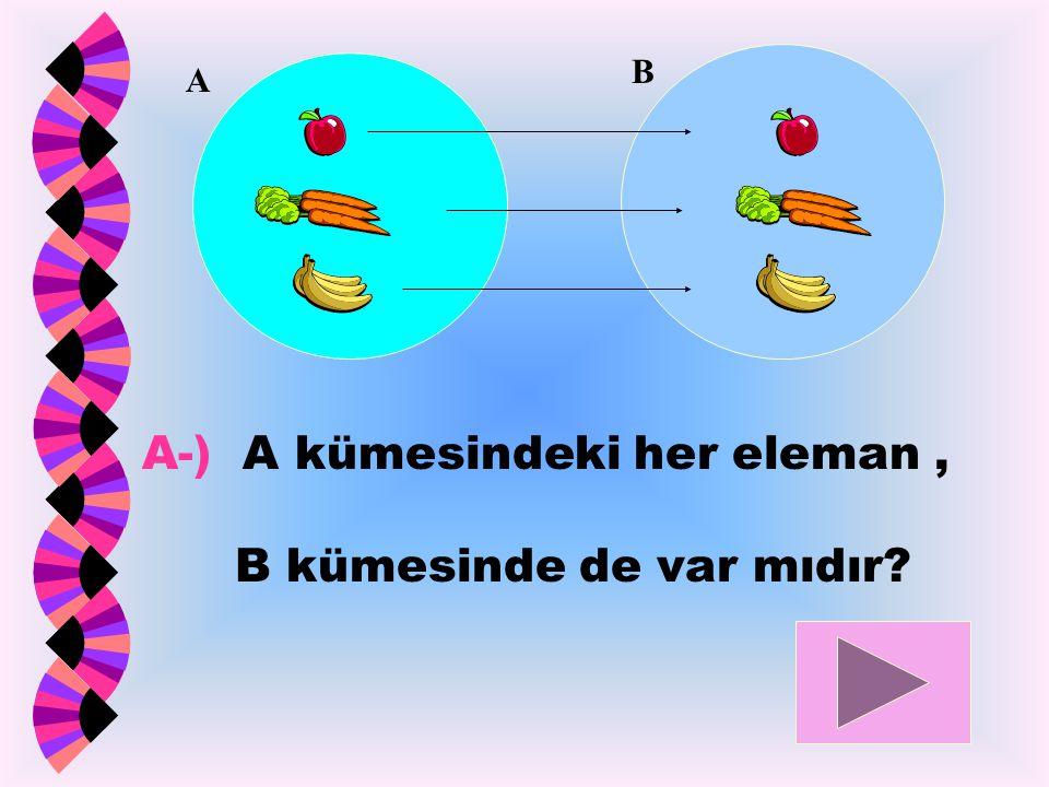 A-) A kümesindeki her eleman, B kümesinde de var mıdır? A B