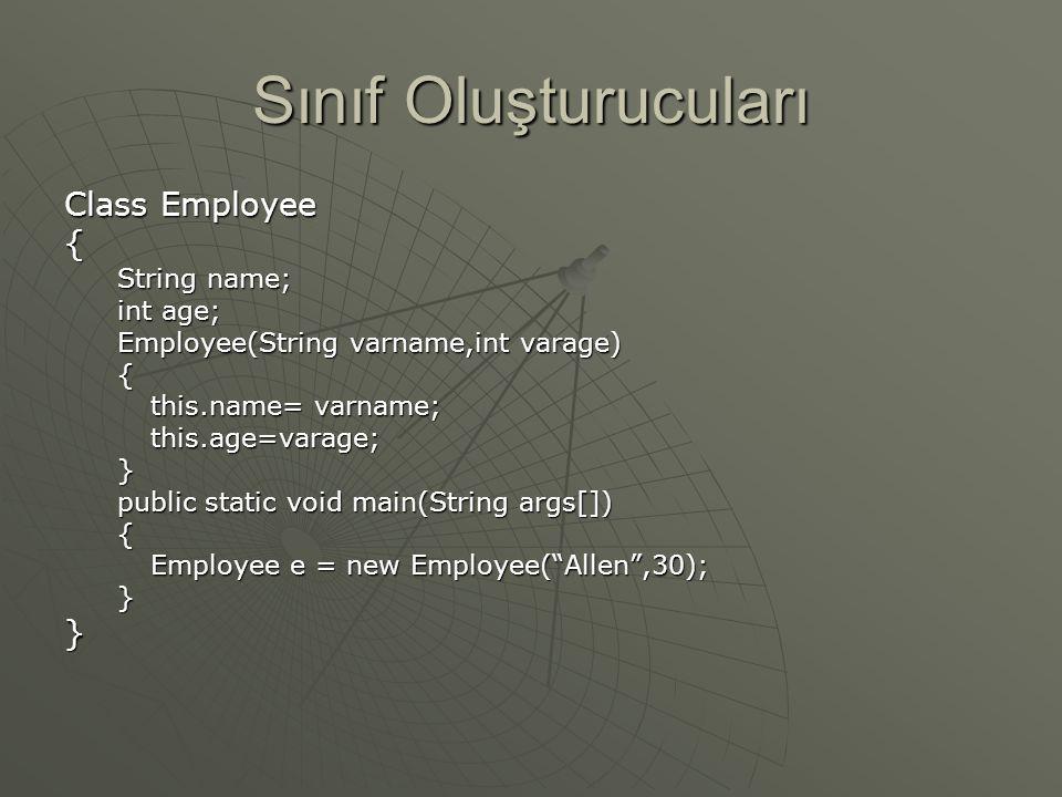Sınıf Oluşturucuları Class Employee { String name; int age; Employee(String varname,int varage) { this.name= varname; this.age=varage;} public static void main(String args[]) { Employee e = new Employee( Allen ,30); }}