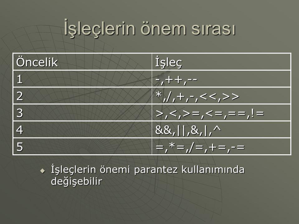 İşleçlerin önem sırası  İşleçlerin önemi parantez kullanımında değişebilir Öncelikİşleç 1-,++,-- 2*,/,+,-,<<,>> 3>,<,>=,<=,==,!= 4&&,||,&,|,^ 5=,*=,/=,+=,-=