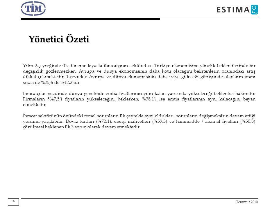 Temmuz 2010 Yönetici Özeti 16 Yılın 2.çeyreğinde ilk döneme kıyasla ihracatçının sektörel ve Türkiye ekonomisine yönelik beklentilerinde bir değişikli