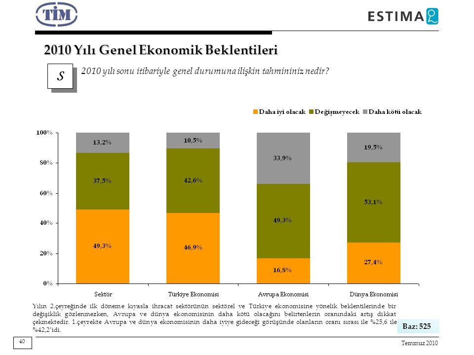 Temmuz 2010 S S 2010 yılı sonu itibariyle genel durumuna ilişkin tahmininiz nedir? 2010 Yılı Genel Ekonomik Beklentileri Baz: 525 40 Yılın 2.çeyreğind