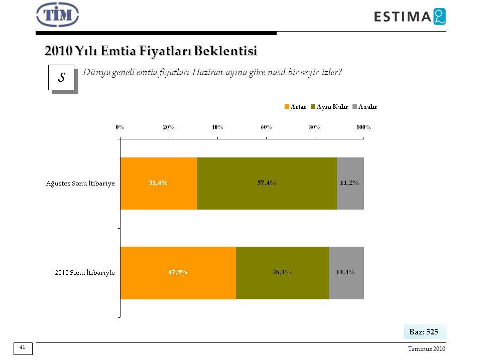Temmuz 2010 S S Dünya geneli emtia fiyatları Haziran ayına göre nasıl bir seyir izler? 2010 Yılı Emtia Fiyatları Beklentisi Baz: 525 41