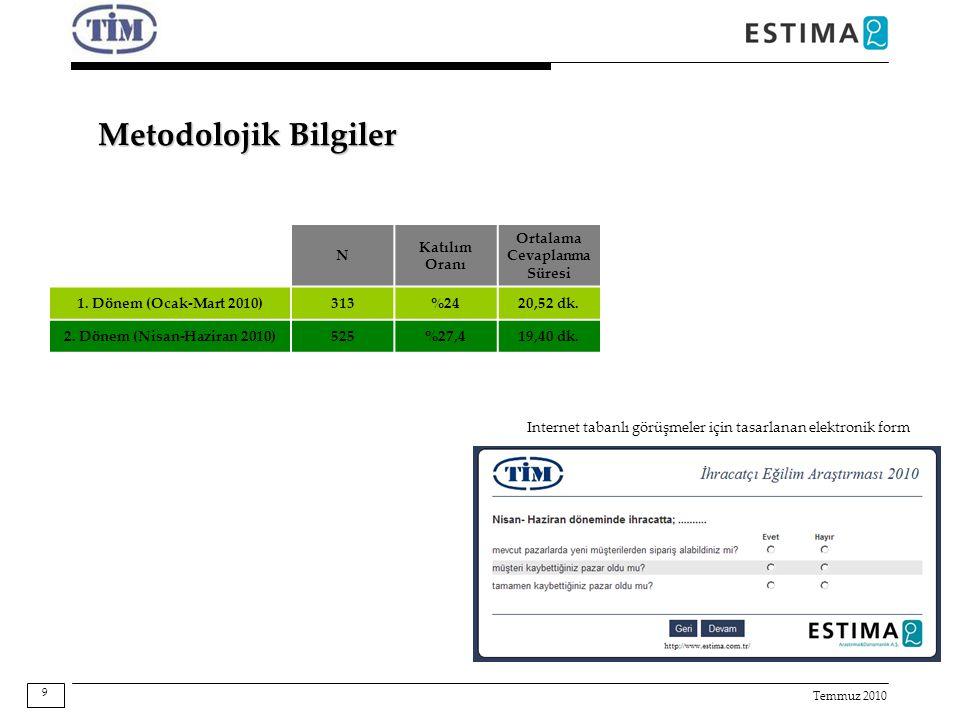 Temmuz 2010 Metodolojik Bilgiler Internet tabanlı görüşmeler için tasarlanan elektronik form 9 N Katılım Oranı Ortalama Cevaplanma Süresi 1. Dönem (Oc
