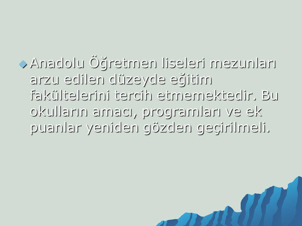  Anadolu Öğretmen liseleri mezunları arzu edilen düzeyde eğitim fakültelerini tercih etmemektedir.