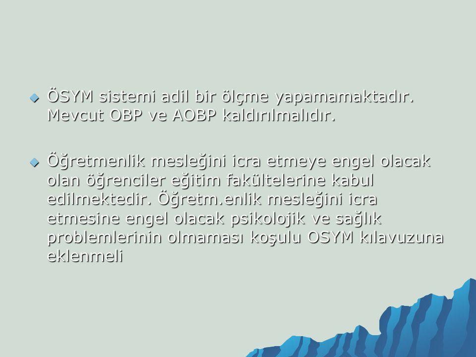  ÖSYM sistemi adil bir ölçme yapamamaktadır. Mevcut OBP ve AOBP kaldırılmalıdır.
