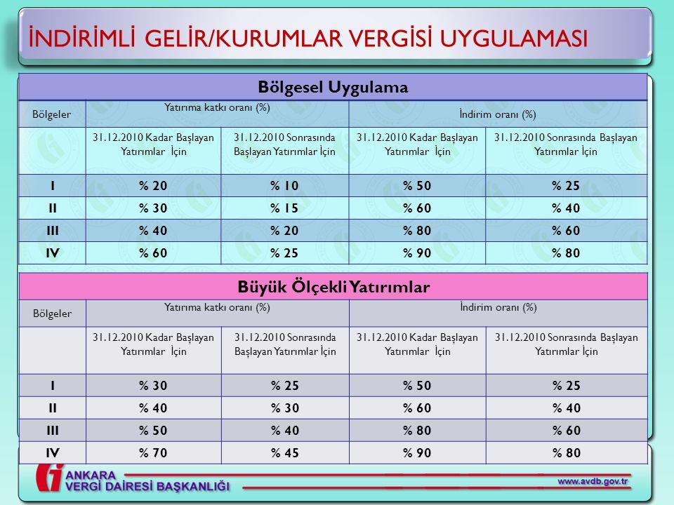 İ ND İ R İ ML İ GEL İ R/KURUMLAR VERG İ S İ UYGULAMASI /5313 Bölgesel Uygulama Bölgeler Yatırıma katkı oranı (%) İ ndirim oranı (%) 31.12.2010 Kadar B