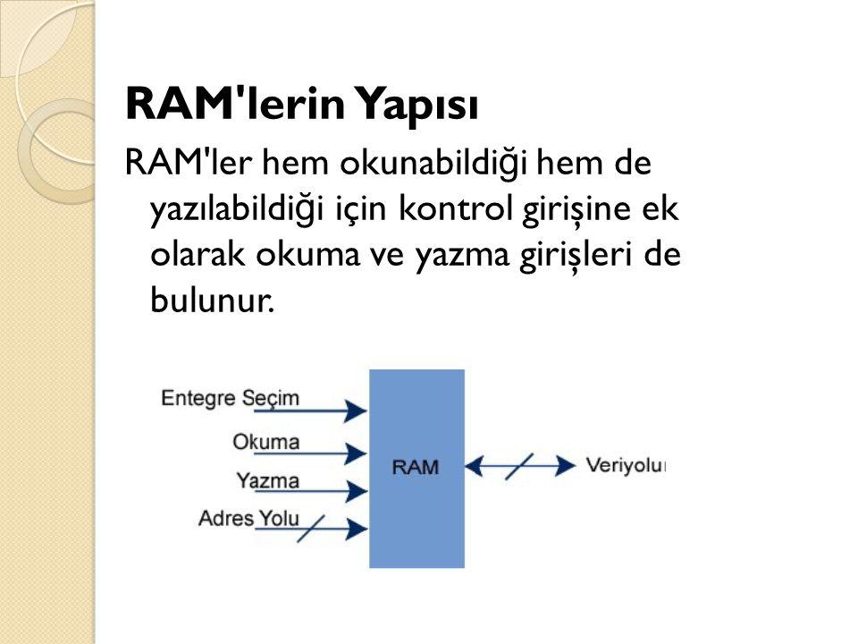 RAM'lerin Yapısı RAM'ler hem okunabildi ğ i hem de yazılabildi ğ i için kontrol girişine ek olarak okuma ve yazma girişleri de bulunur. Bellekler