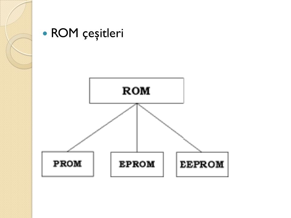 ROM çeşitleri Bellekler