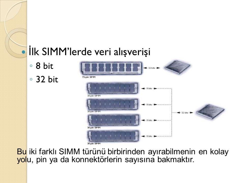 İ lk SIMM'lerde veri alışverişi ◦ 8 bit ◦ 32 bit Bu iki farklı SIMM türünü birbirinden ayırabilmenin en kolay yolu, pin ya da konnektörlerin sayısına bakmaktır.