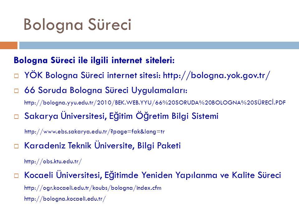 Bologna Süreci Bologna Süreci ile ilgili internet siteleri:  YÖK Bologna Süreci internet sitesi: http://bologna.yok.gov.tr/  66 Soruda Bologna Süreci Uygulamaları: http://bologna.yyu.edu.tr/2010/BEK.WEB.YYU/66%20SORUDA%20BOLOGNA%20SÜREC İ.PDF  Sakarya Üniversitesi, E ğ itim Ö ğ retim Bilgi Sistemi http://www.ebs.sakarya.edu.tr/ page=fak&lang=tr  Karadeniz Teknik Üniversite, Bilgi Paketi http://obs.ktu.edu.tr/  Kocaeli Üniversitesi, E ğ itimde Yeniden Yapılanma ve Kalite Süreci http://ogr.kocaeli.edu.tr/koubs/bologna/index.cfm http://bologna.kocaeli.edu.tr/