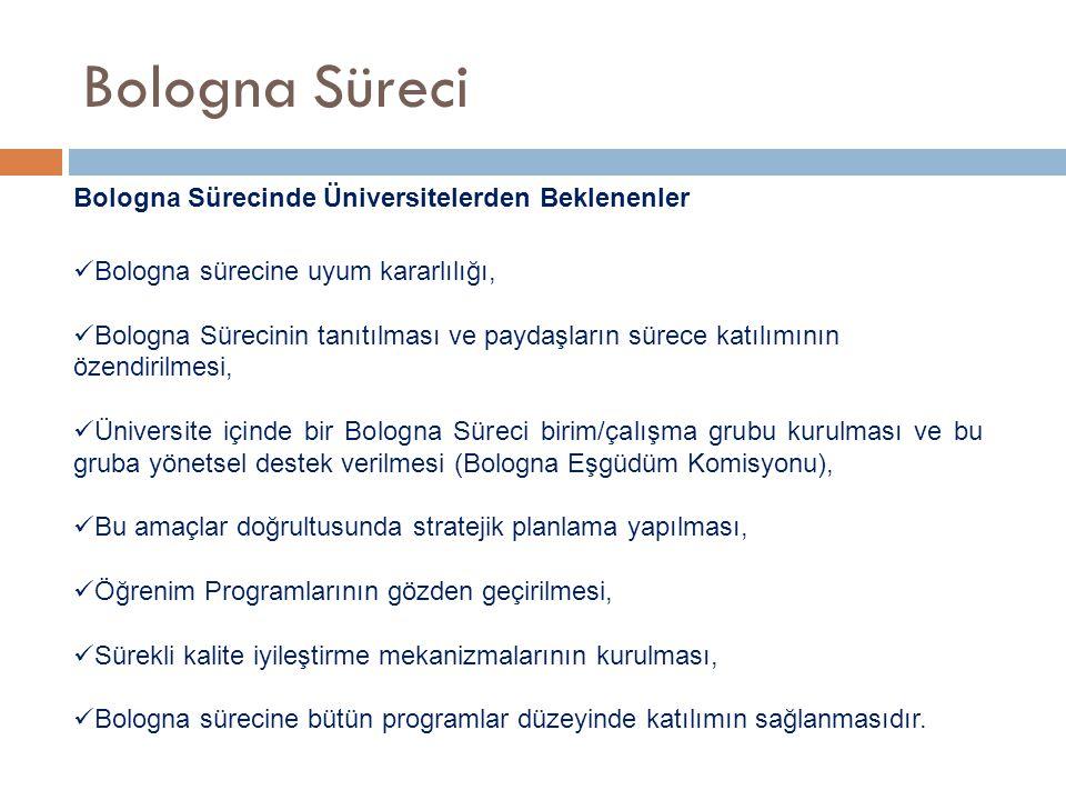 Bologna Süreci Bologna Sürecinde Üniversitelerden Beklenenler Bologna sürecine uyum kararlılığı, Bologna Sürecinin tanıtılması ve paydaşların sürece katılımının özendirilmesi, Üniversite içinde bir Bologna Süreci birim/çalışma grubu kurulması ve bu gruba yönetsel destek verilmesi (Bologna Eşgüdüm Komisyonu), Bu amaçlar doğrultusunda stratejik planlama yapılması, Öğrenim Programlarının gözden geçirilmesi, Sürekli kalite iyileştirme mekanizmalarının kurulması, Bologna sürecine bütün programlar düzeyinde katılımın sağlanmasıdır.