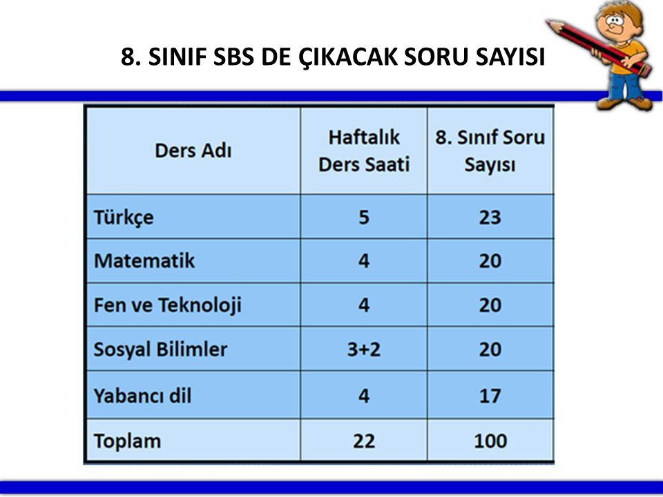 8. SINIF SBS DE ÇIKACAK SORU SAYISI