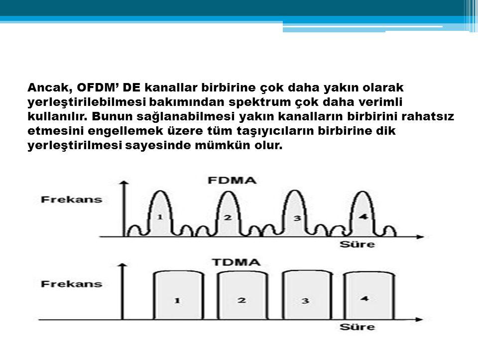 Ancak, OFDM' DE kanallar birbirine çok daha yakın olarak yerleştirilebilmesi bakımından spektrum çok daha verimli kullanılır. Bunun sağlanabilmesi yak