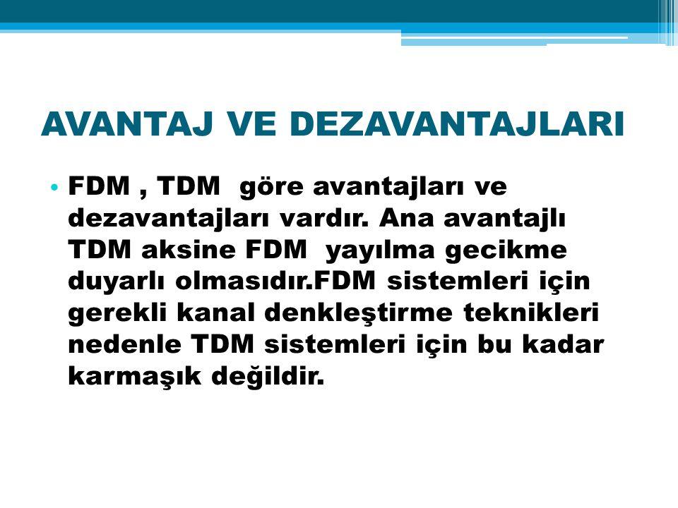 AVANTAJ VE DEZAVANTAJLARI FDM, TDM göre avantajları ve dezavantajları vardır. Ana avantajlı TDM aksine FDM yayılma gecikme duyarlı olmasıdır.FDM siste
