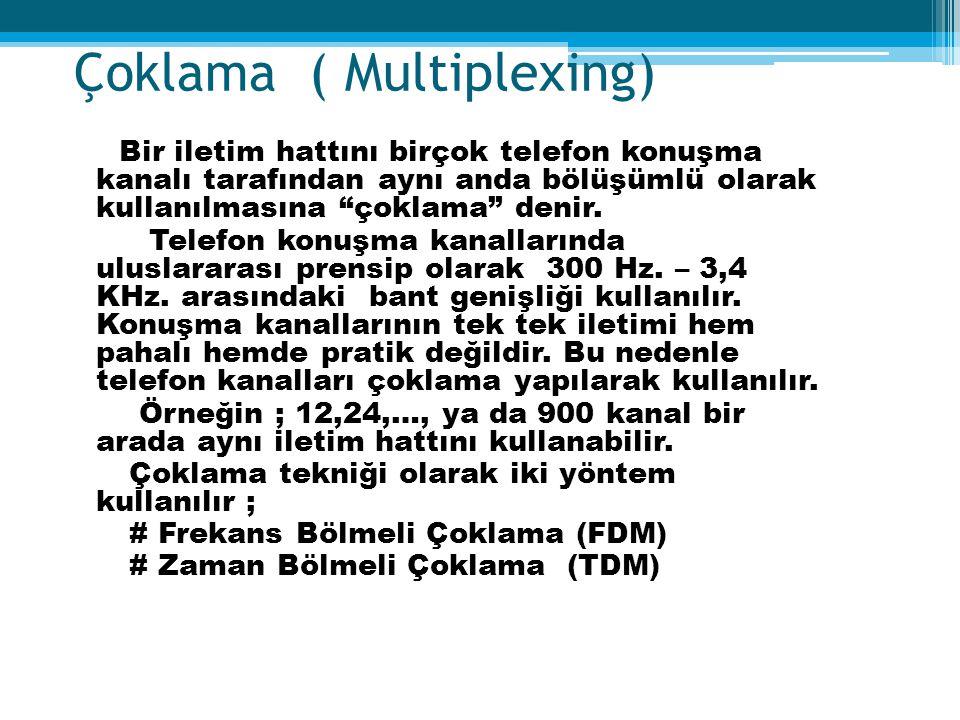 """Çoklama ( Multiplexing) Bir iletim hattını birçok telefon konuşma kanalı tarafından aynı anda bölüşümlü olarak kullanılmasına """"çoklama"""" denir. Telefon"""