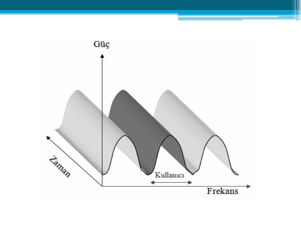 Ancak, OFDM' DE kanallar birbirine çok daha yakın olarak yerleştirilebilmesi bakımından spektrum çok daha verimli kullanılır.