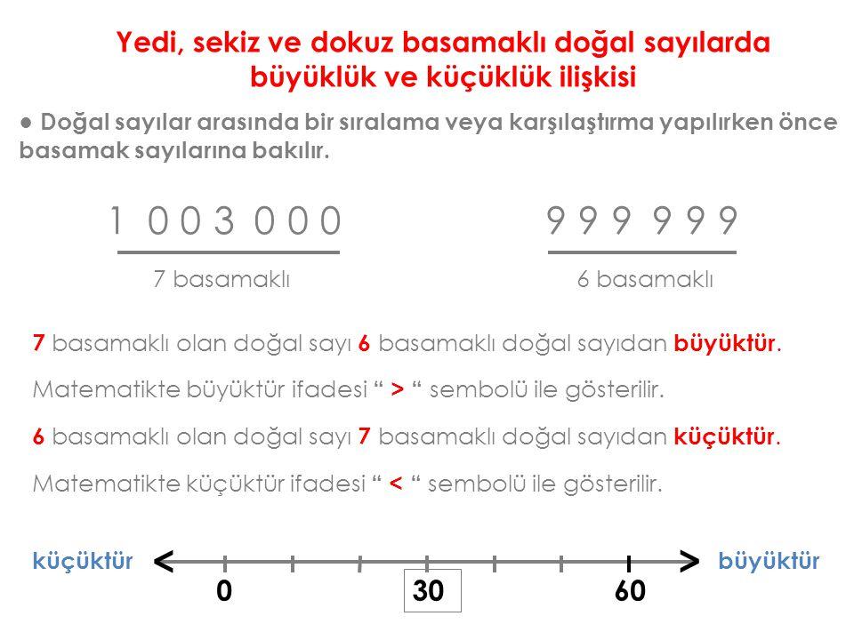 Yedi, sekiz ve dokuz basamaklı doğal sayılarda büyüklük ve küçüklük ilişkisi ● Doğal sayılar arasında bir sıralama veya karşılaştırma yapılırken önce