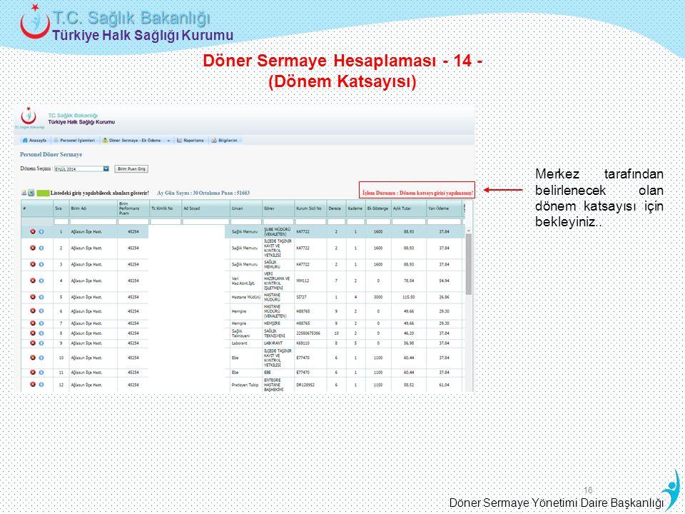 Türkiye Halk Sağlığı Kurumu T.C. Sağlık Bakanlığı Döner Sermaye Yönetimi Daire Başkanlığı 16 Merkez tarafından belirlenecek olan dönem katsayısı için