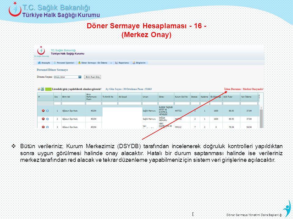 Türkiye Halk Sağlığı Kurumu T.C. Sağlık Bakanlığı Döner Sermaye Yönetimi Daire Başkanlığı  Bütün verileriniz; Kurum Merkezimiz (DSYDB) tarafından inc
