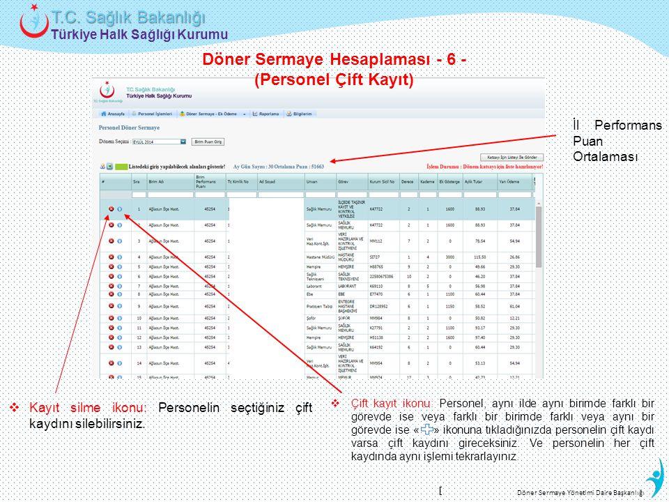 Türkiye Halk Sağlığı Kurumu T.C. Sağlık Bakanlığı Döner Sermaye Yönetimi Daire Başkanlığı  Çift kayıt ikonu: Personel, aynı ilde aynı birimde farklı