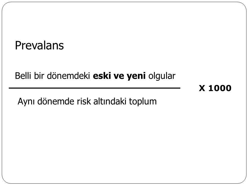 Prevalans Belli bir dönemdeki eski ve yeni olgular Aynı dönemde risk altındaki toplum X 1000