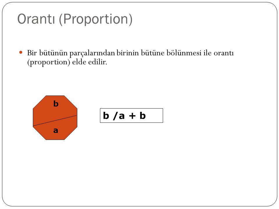 Orantı (Proportion) Bir bütünün parçalarından birinin bütüne bölünmesi ile orantı (proportion) elde edilir. a b b /a + b