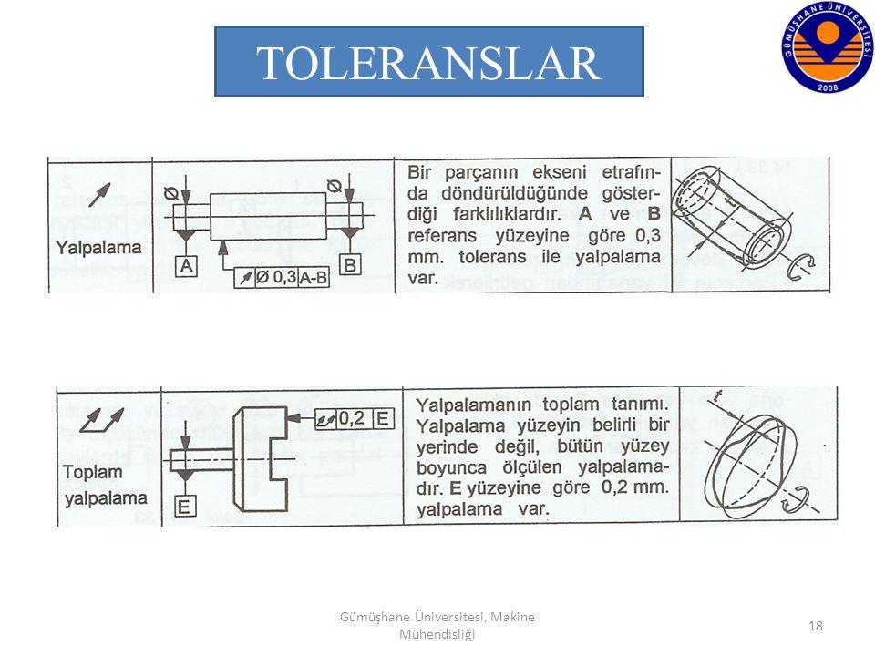 18 TOLERANSLAR Gümüşhane Üniversitesi, Makine Mühendisliği