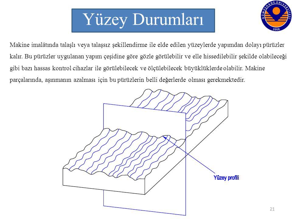 21 Gümüşhane Üniversitesi, Makine Mühendisliği Yüzey Durumları Makine imalâtında talaşlı veya talaşsız şekillendirme ile elde edilen yüzeylerde yapımd